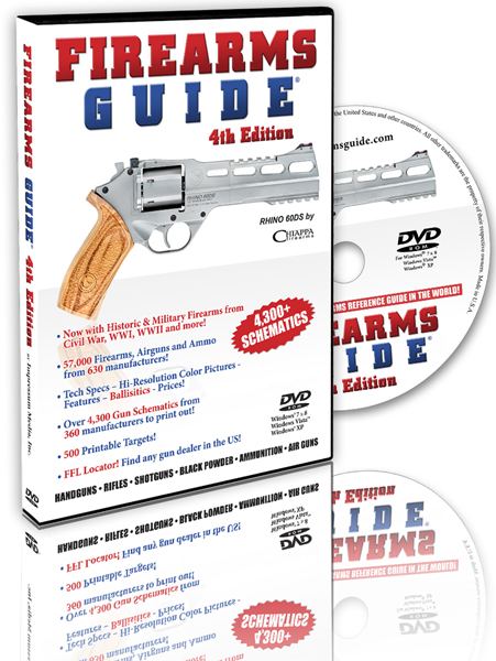 The History of Firearms Guide on