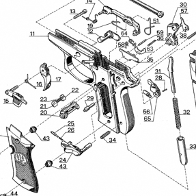Firearms Guide on